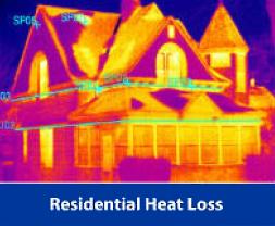 Determining residential heat loss
